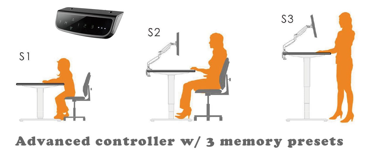 Advanced controller for EDF02D and EDF04Q standing desks