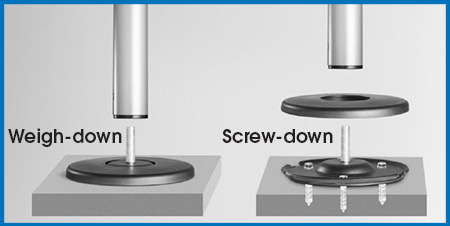 fcm63m weigh-down screw-down floor mount