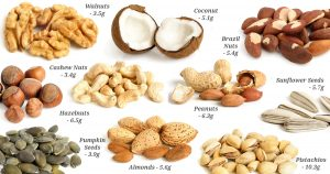 which what high fibre rich nuts seeds to eat